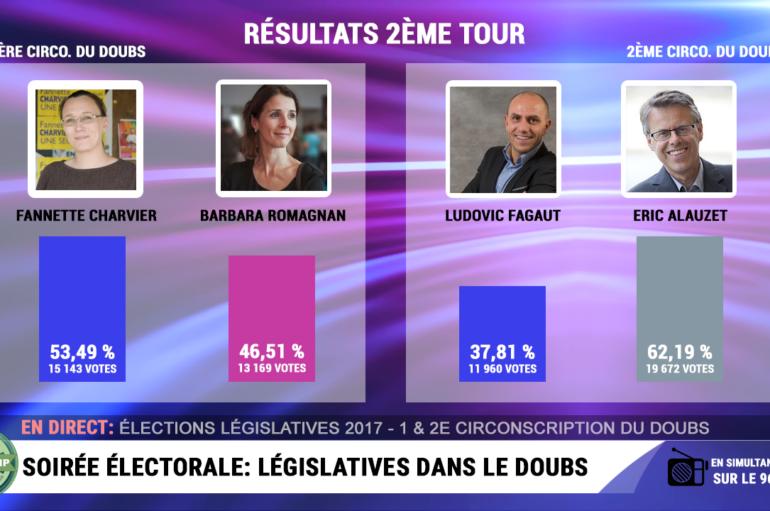 Les résultats du 2ème tour des législatives dans le Doubs